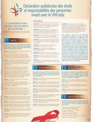 Déclaration des droits et responsabilités des PVVIH